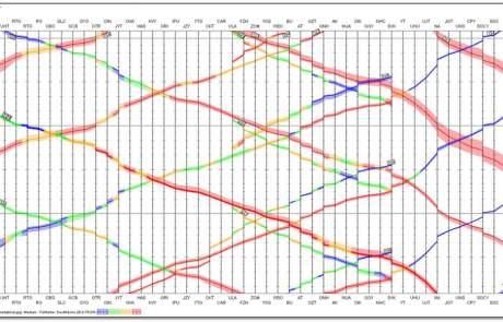 Chromatik Graph